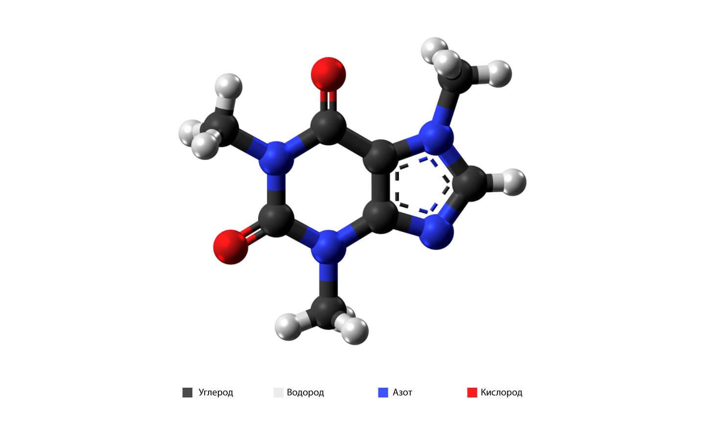 кофеин молекула структура